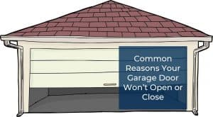 Common Reasons Your Garage Door Wont Open or Close